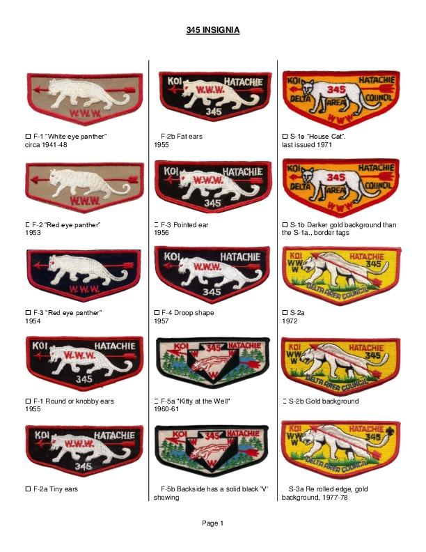 Koi Hatachie Lodge Collector Checklist.pdf