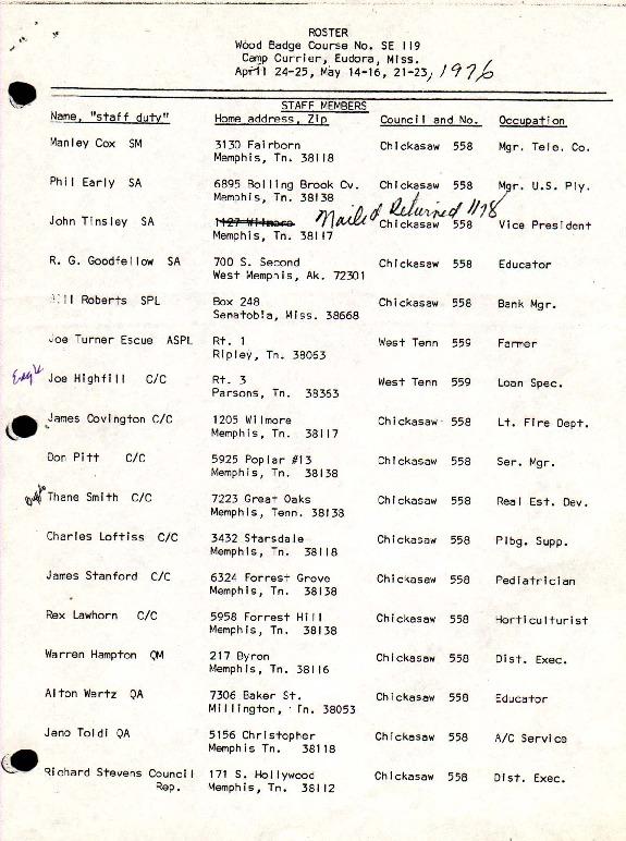 http://www.kiakimamuseum.org/plugins/Dropbox/files/1976 WB Course SE-119 Camp Currier.pdf