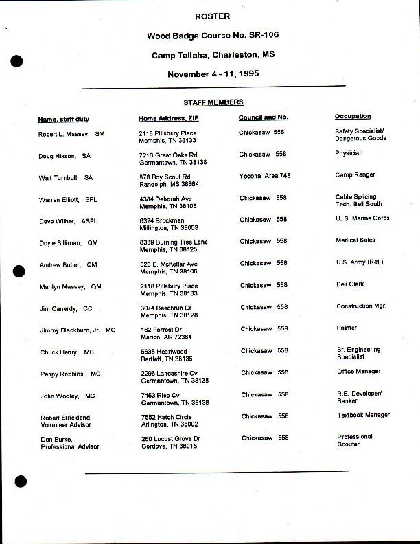 http://www.kiakimamuseum.org/plugins/Dropbox/files/1995 WB Course SR-106 Camp Tallaha.pdf