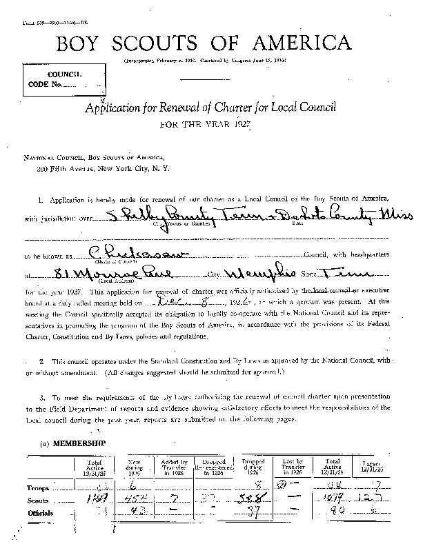 1927 - Chickasaw Council Recharter & Annual Report.PDF
