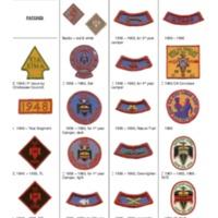 Kia Kima Collector Checklist.pdf