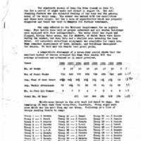 1933 - Kia Kima Camp Director Report.pdf